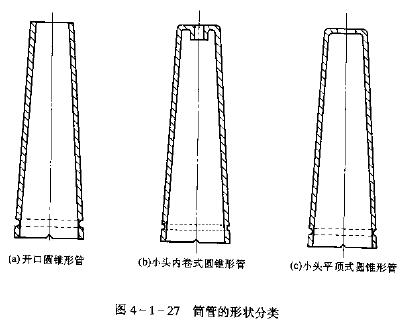 络筒机筒管品种-2.png